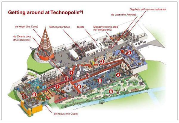 Technopolis - Plenty for children to discover